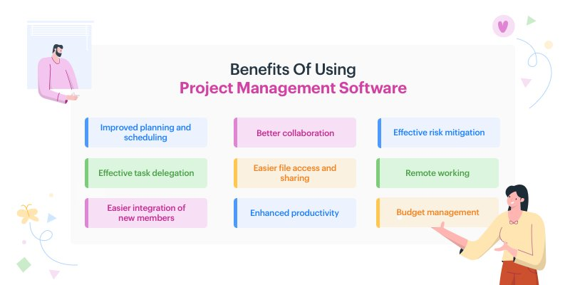 Everything You Need To Know About Project Management Software
